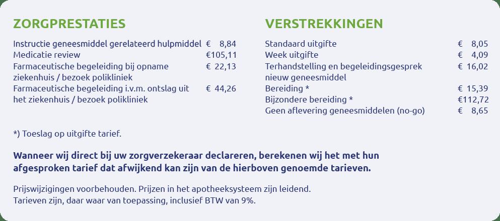 Tabel met kostenoverzicht dienstverlening BENU